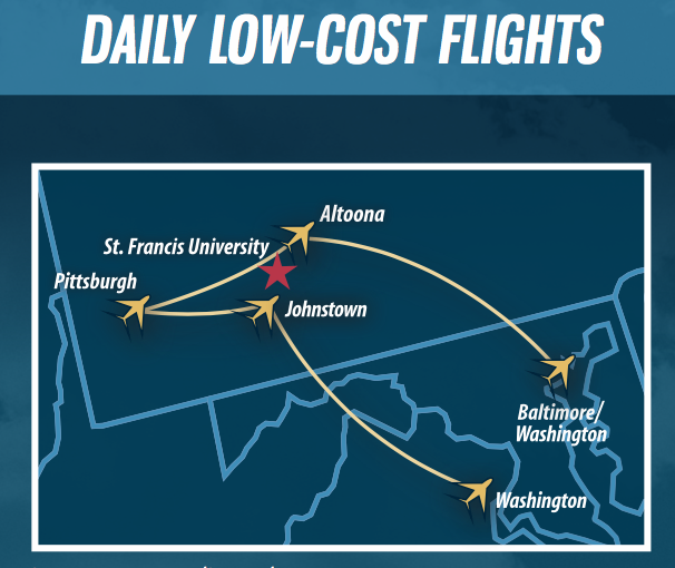 Daily Low Cost Flights