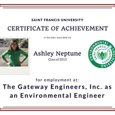 Ashley Certificate Test
