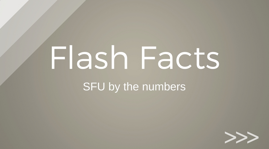 Flash Facts Driver Button